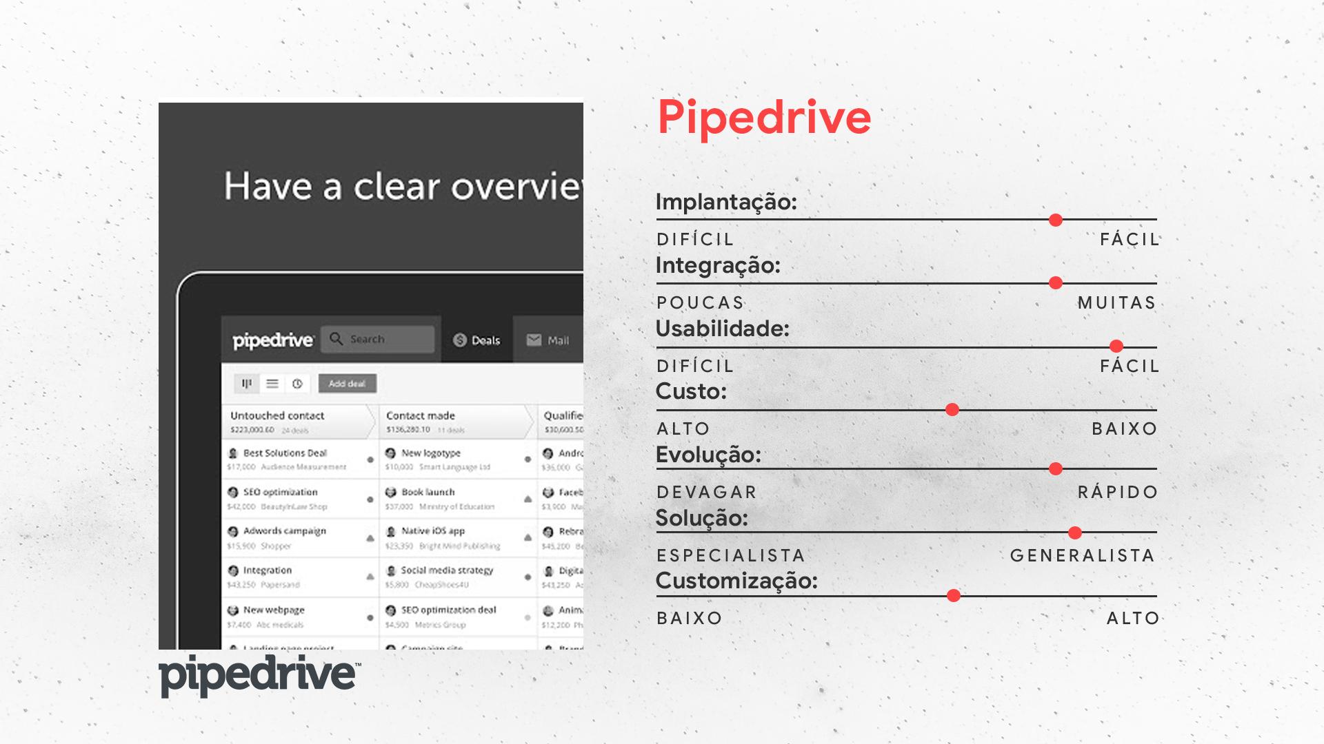 Pipedrive | Ferramentas de CRM